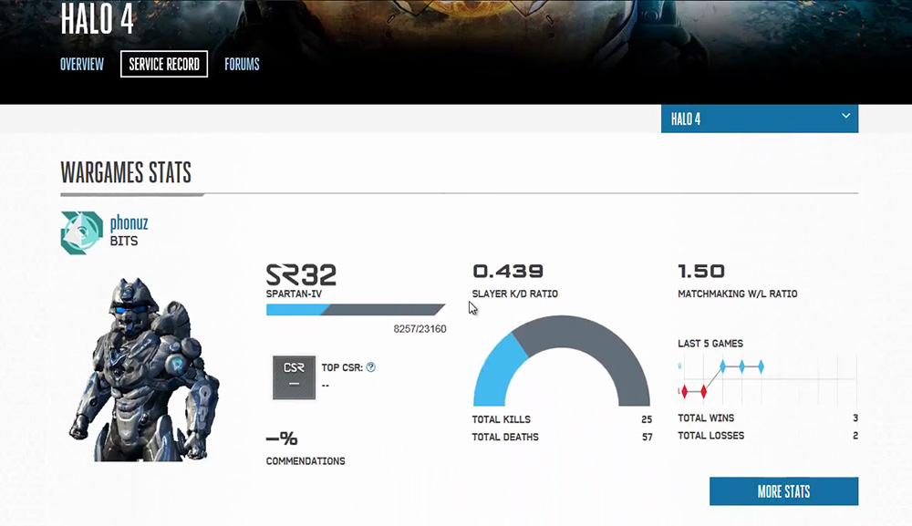 Service Record of the Halo Waypoint website for the Halo 5 release